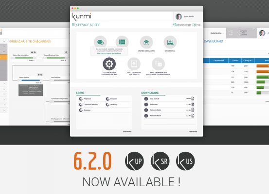 Kurmi Software Suite 6.2.0 est disponible