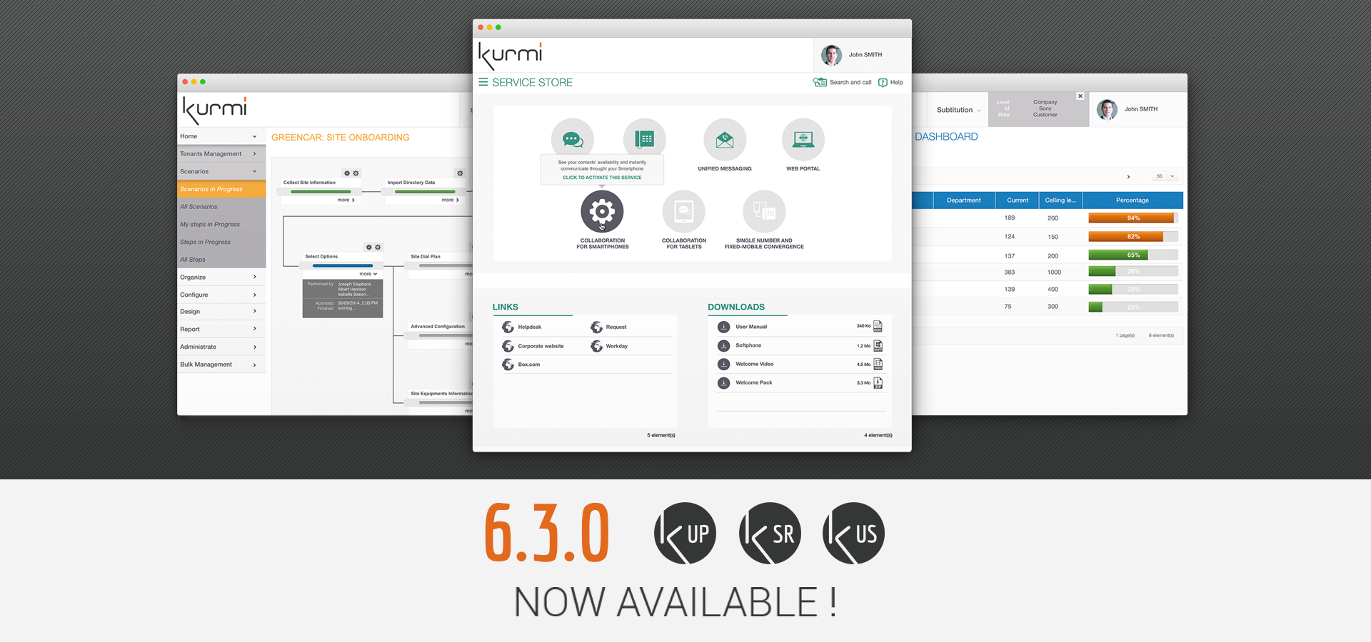 Kurmi Software announced the new 6.3.0 release of its flagship Kurmi Software Suite
