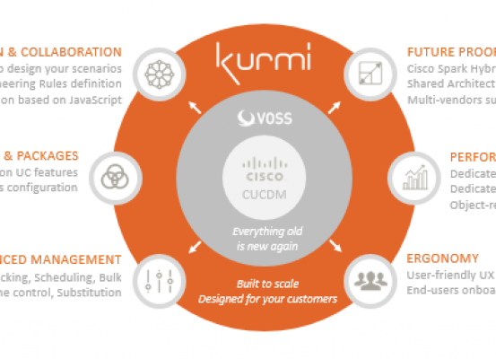 Kurmi exclusive features
