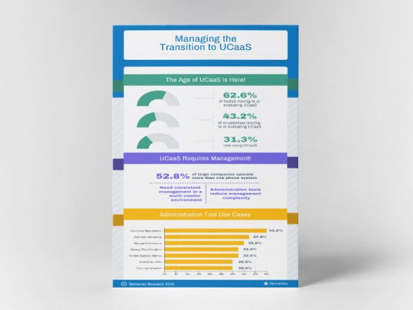 Infographics - Managing the transition to UCaaS