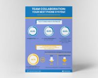Infographics - Team collaboration : your next phone system!